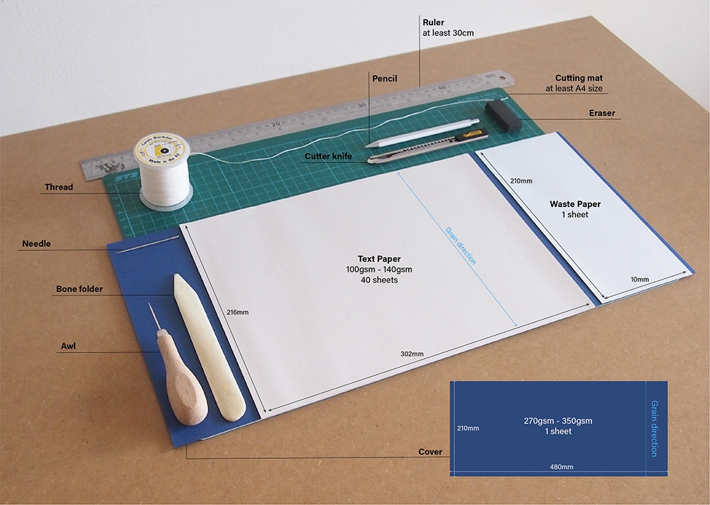 Image is showing all materials required for a Long Stitch Binding: cover paper, text paper, waste paper, awl, bone folder, needle, thread, cutting knife, pencil, ruler cutting mat, eraser