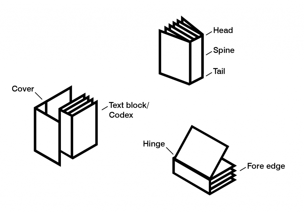 The image is showing icons of a book, explaining its architecture